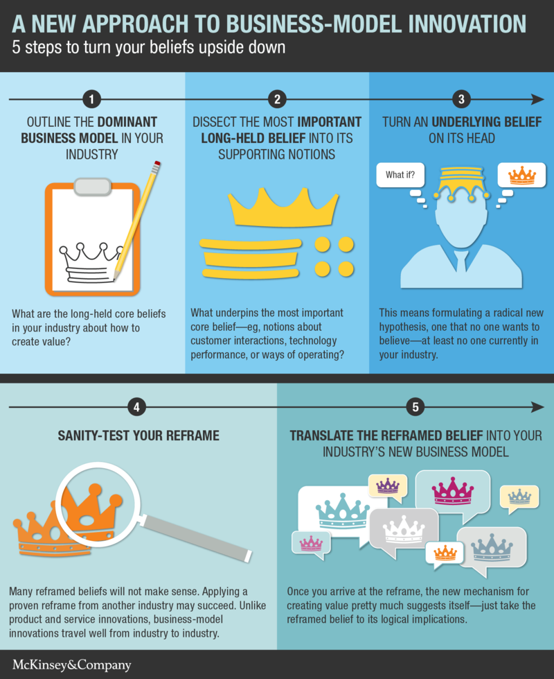 Reframing Beliefs Infographic - Digital Version v7