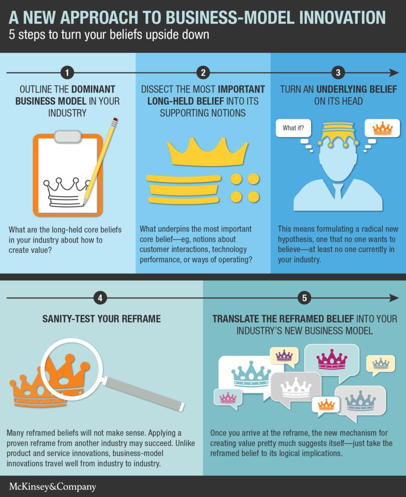 Reframing Beliefs Infographic - Digital Version v7