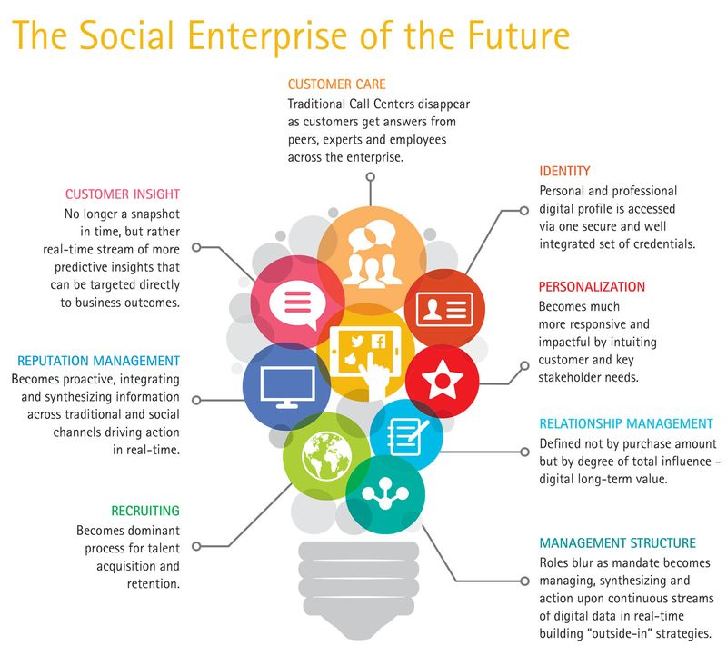 Accenture-Social-Enterprise-large